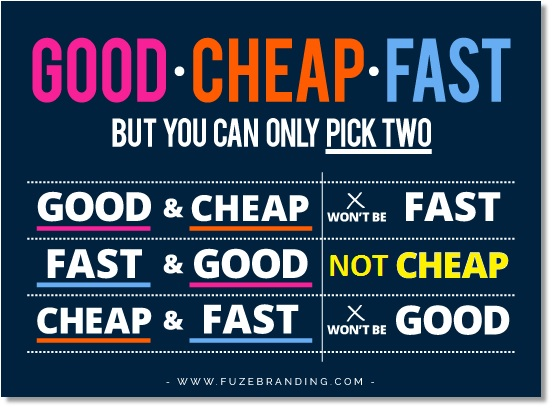 Cheap Fast Good