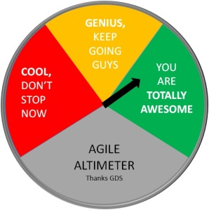 Agile-o-meter